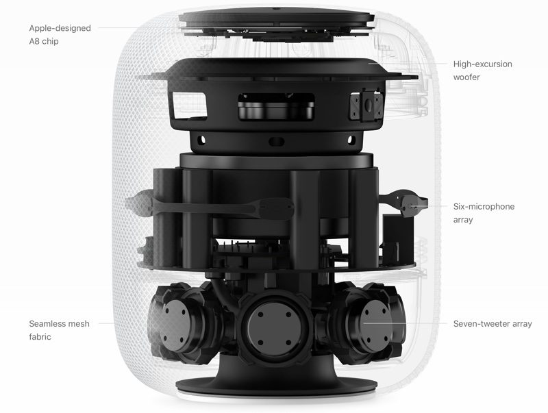 homepod internals